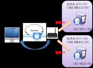 el-network